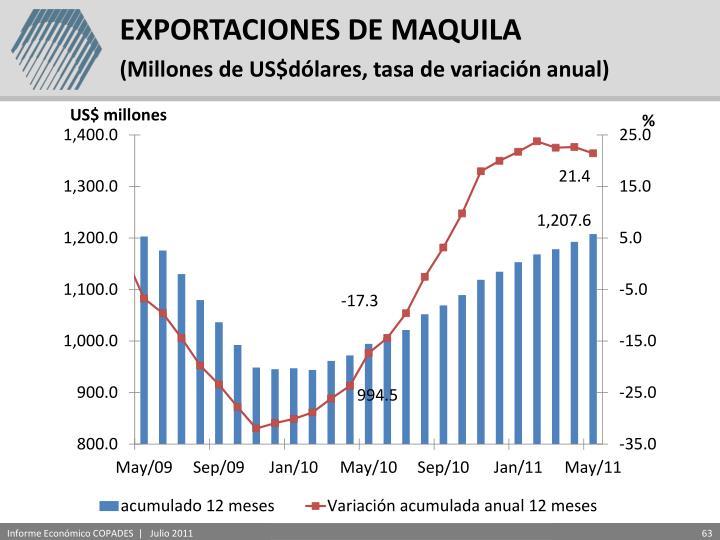 EXPORTACIONES DE MAQUILA
