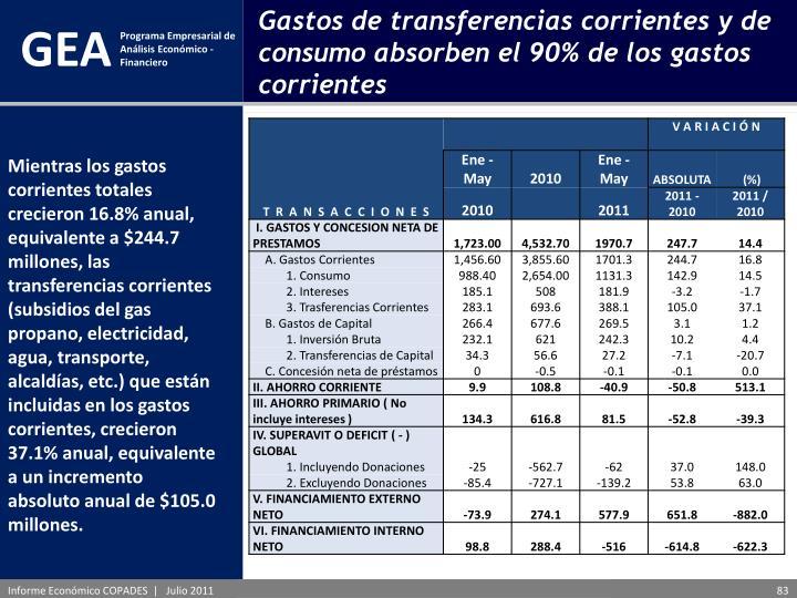 Gastos de transferencias corrientes y de consumo absorben el 90% de los gastos corrientes