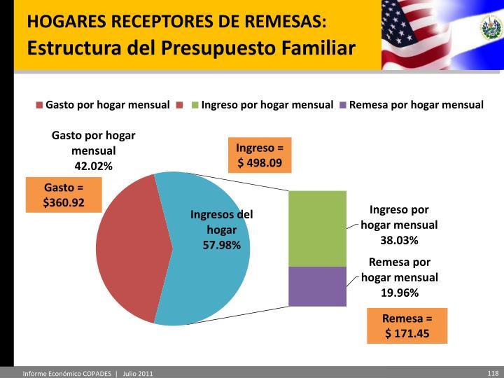 HOGARES RECEPTORES DE REMESAS: