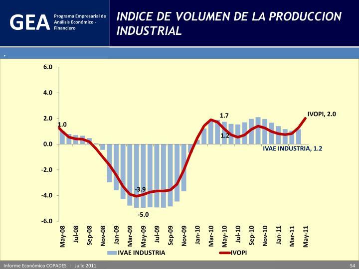 INDICE DE VOLUMEN DE LA PRODUCCION INDUSTRIAL