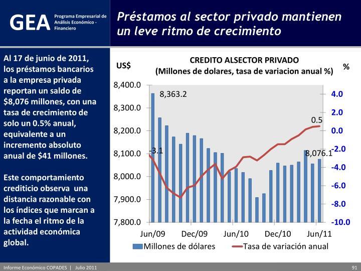 Al 17 de junio de 2011, los préstamos bancarios a la empresa privada reportan un saldo de $8,076 millones, con una tasa de crecimiento de solo un 0.5% anual, equivalente a un incremento absoluto anual de $41 millones.