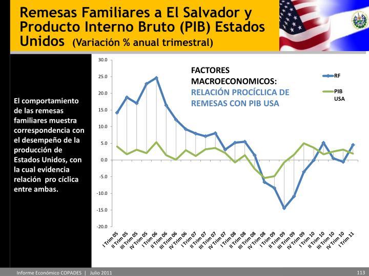 Remesas Familiares a El Salvador y Producto Interno Bruto (PIB) Estados Unidos