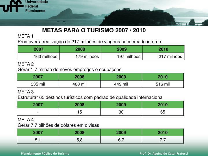 METAS PARA O TURISMO 2007 / 2010
