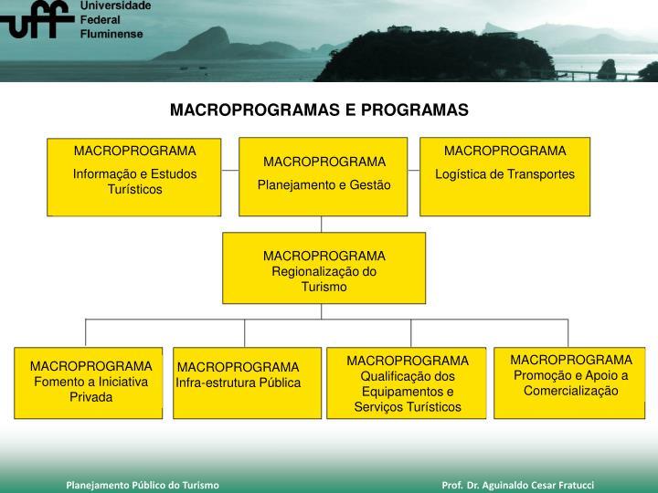 MACROPROGRAMAS E PROGRAMAS