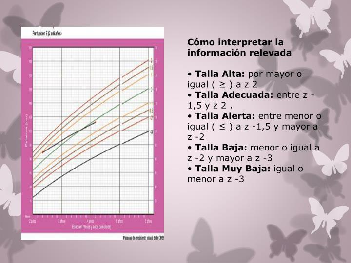 Cómo interpretar la información relevada