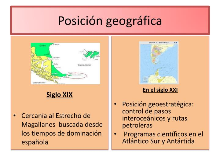Posición geográfica