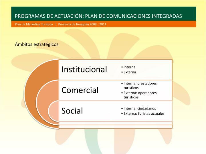 PROGRAMAS DE ACTUACIÓN: PLAN DE COMUNICACIONES INTEGRADAS