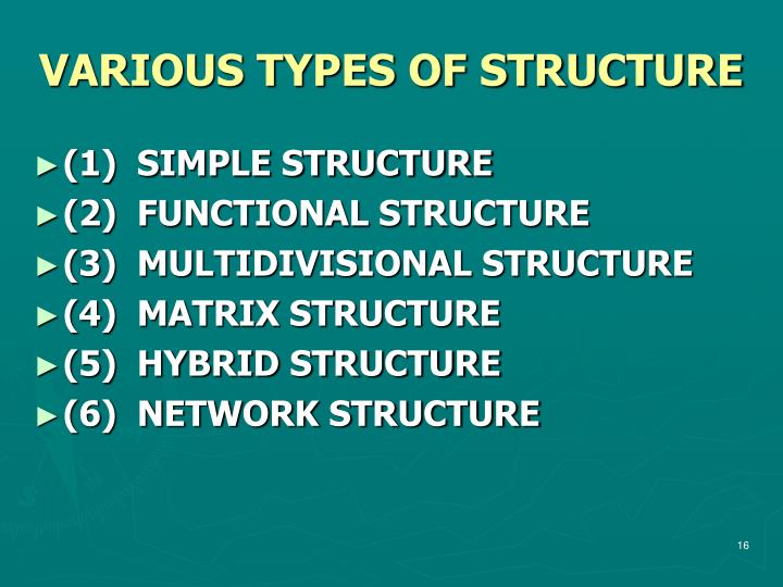 VARIOUS TYPES OF STRUCTURE