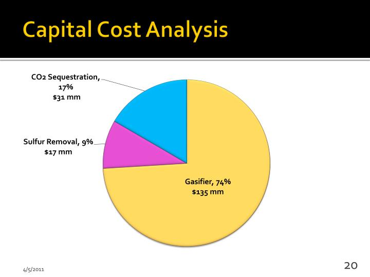 Capital Cost Analysis