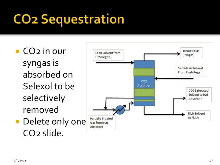 CO2 Sequestration