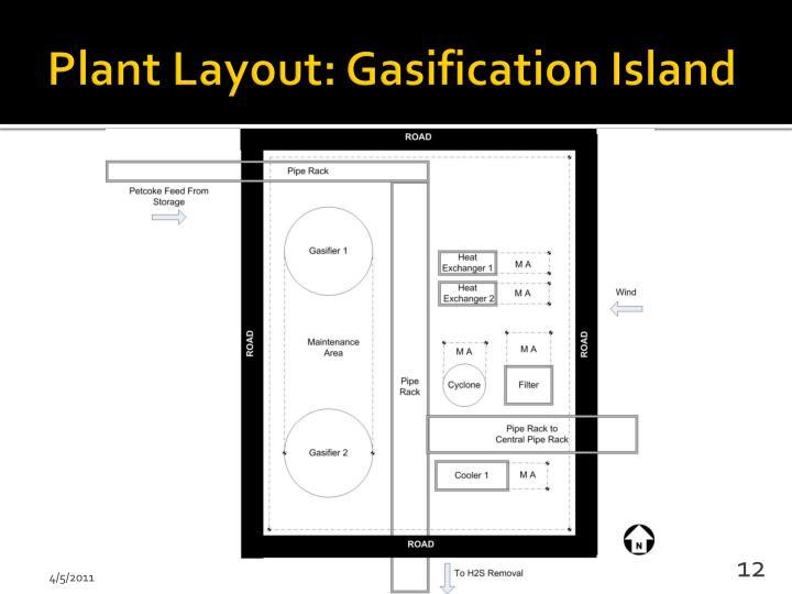 Plant Layout: Gasification Island