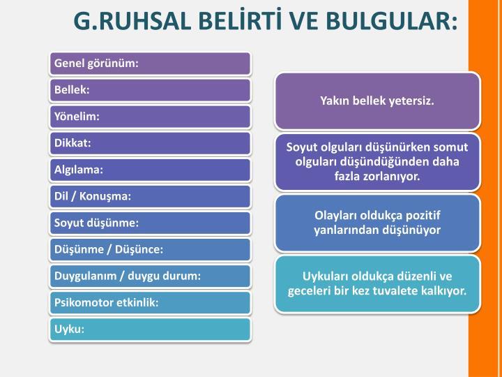 G.RUHSAL BELİRTİ VE BULGULAR: