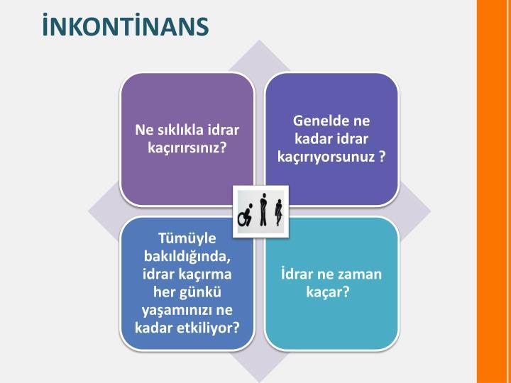 İNKONTİNANS