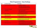 pilot programme key findings