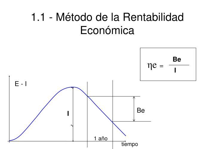 1.1 - Método de la Rentabilidad Económica