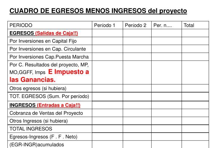 CUADRO DE EGRESOS MENOS