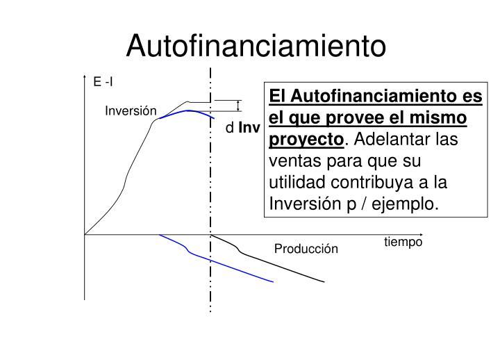 Autofinanciamiento