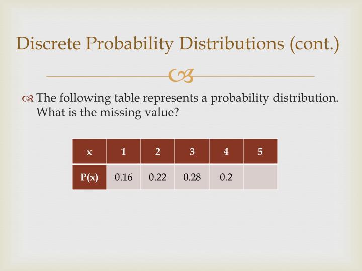 Discrete Probability Distributions (cont.)
