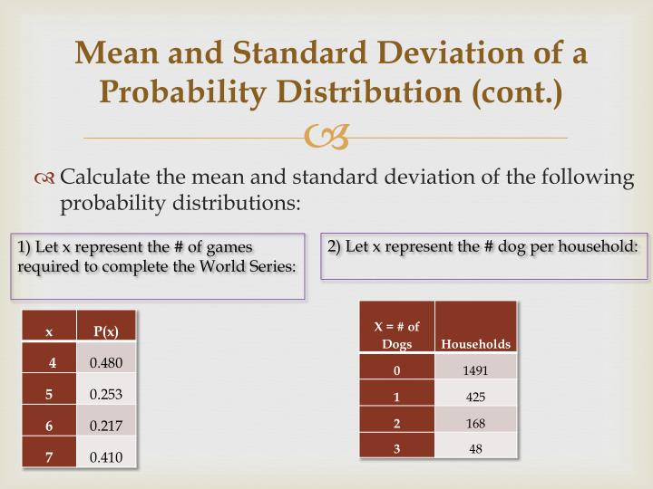 Mean and Standard Deviation of a Probability