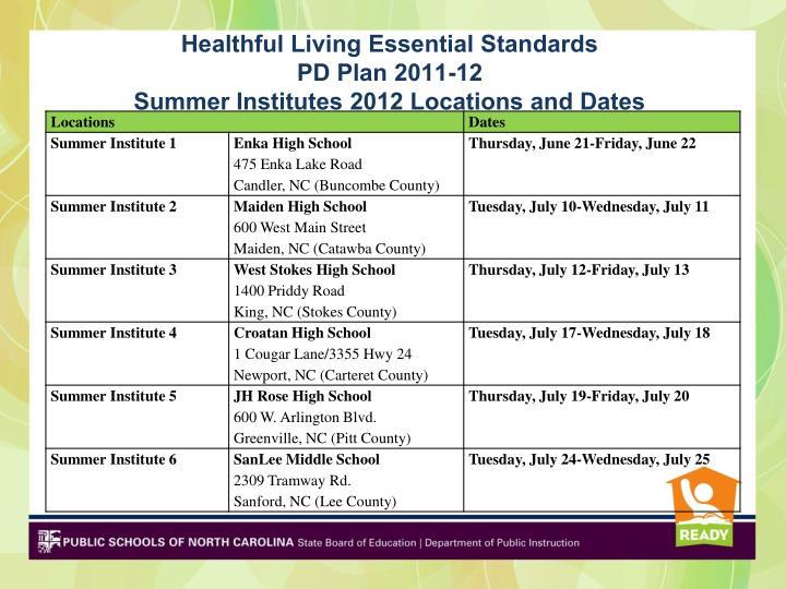 Healthful Living Essential Standards