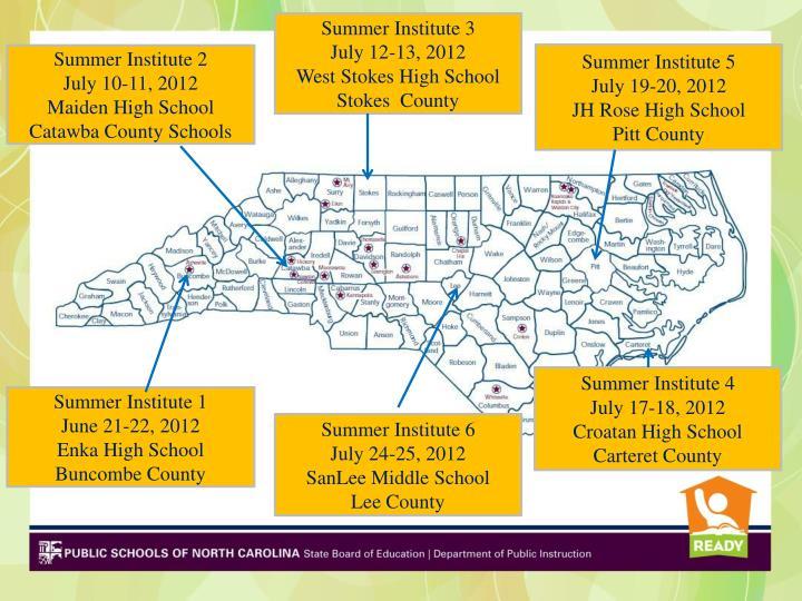 Summer Institute 3