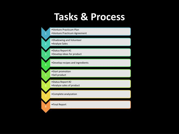 Tasks & Process