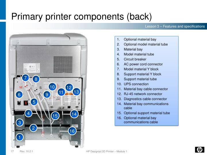 Primary printer components (back)