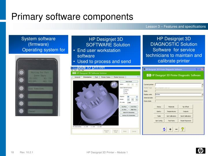 Primary software components