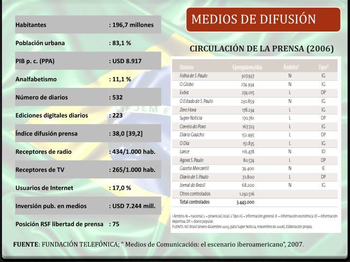 CIRCULACIÓN DE LA PRENSA (2006)