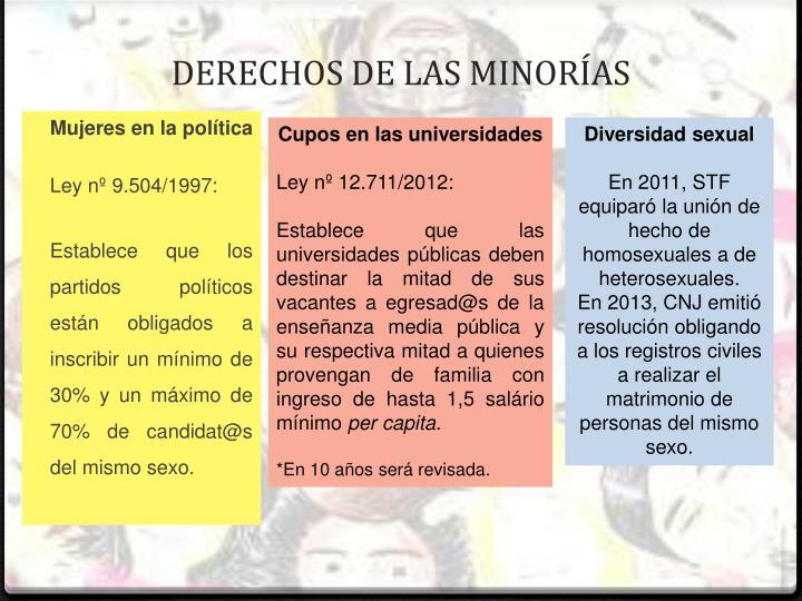 DERECHOS DE LAS MINORÍAS