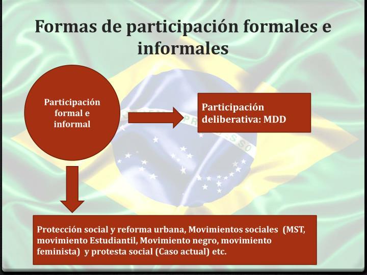 Formas de participación formales e informales