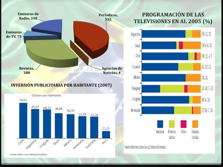 PROGRAMACIÓN DE LAS TELEVISIONES EN AL 2005 (%)