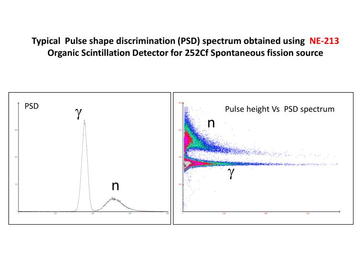 Typical  Pulse shape discrimination (PSD) spectrum obtained using