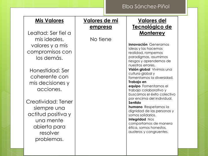 Elba Sánchez-Piñol