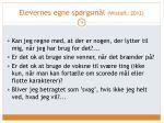 elevernes egne sp rgsm l wistoft 2012