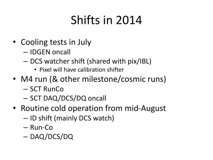 Shifts in 2014