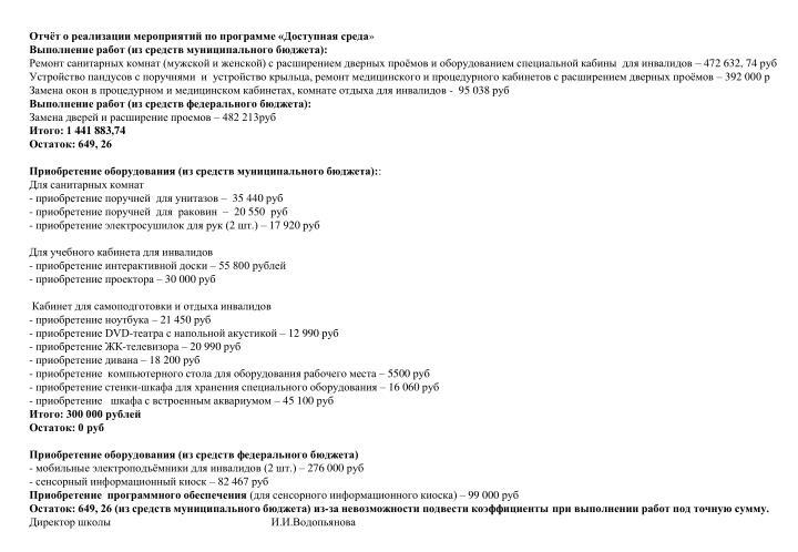 Отчёт о реализации мероприятий по программе «Доступная среда