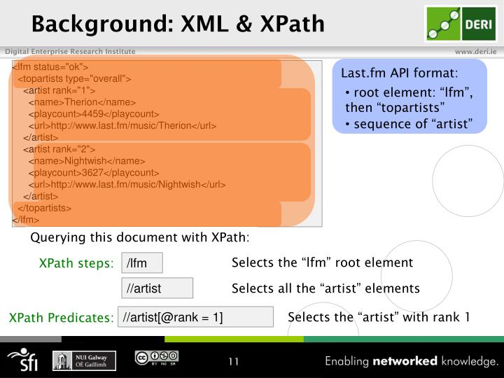 Background: XML &