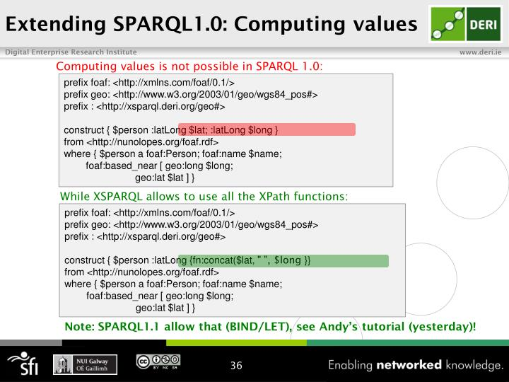 Extending SPARQL1.0: Computing values