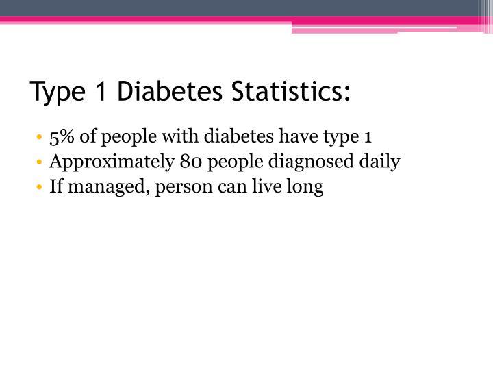 Type 1 Diabetes Statistics: