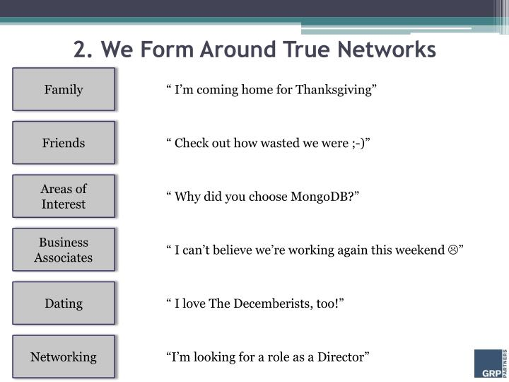 2. We Form Around True Networks