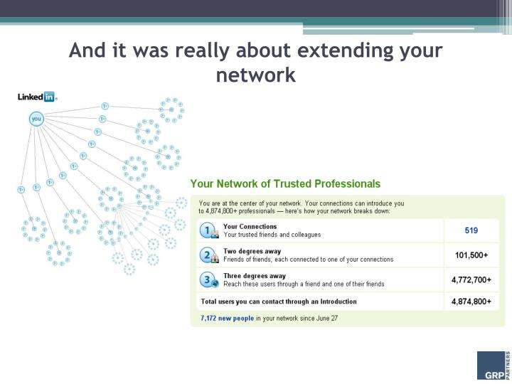 And it was really about extending your network