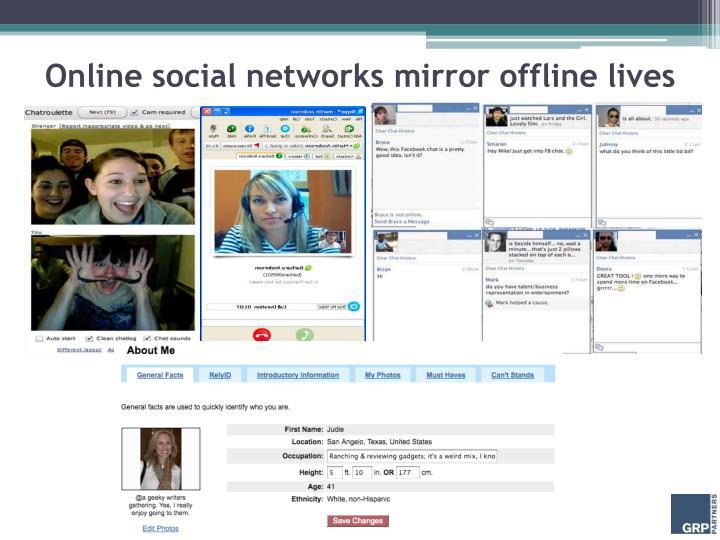 Online social networks mirror offline lives