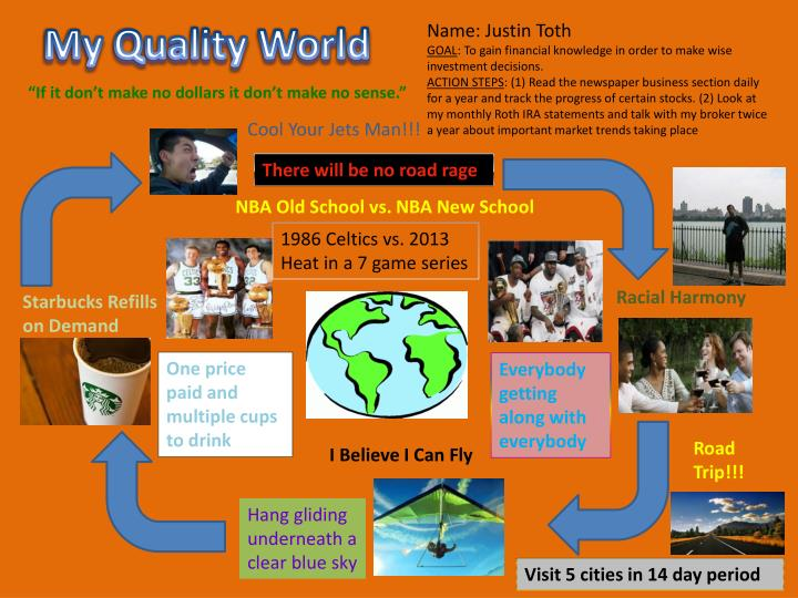my quality world An important part of our perceived world is the quality world dr glasser describes the quality world as a personal picture album of all the people, things, ideas, and ideals that we have discovered increase the quality of our lives while the basic human needs are the general motivation for all .