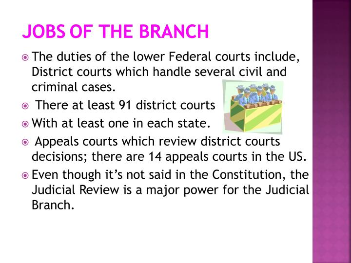 Jobs of the branch