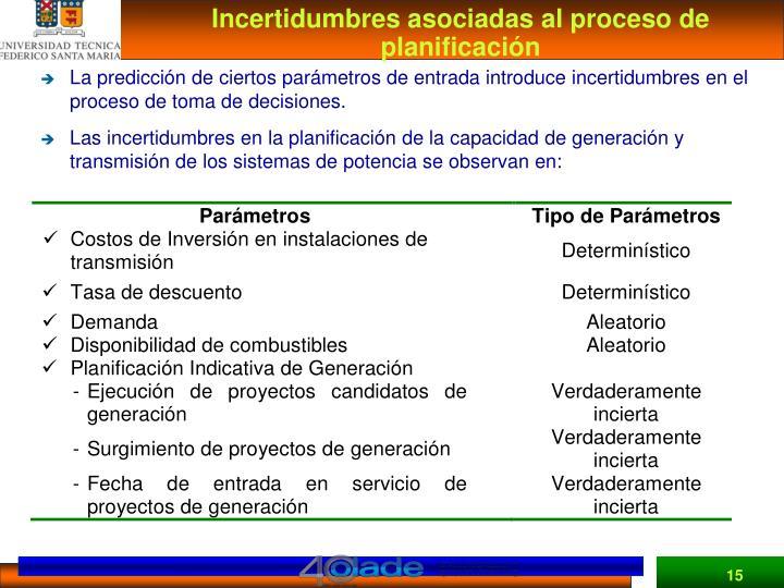 Incertidumbres asociadas al proceso de planificación