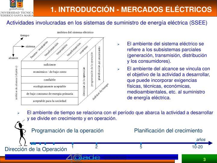1. INTRODUCCIÓN - Mercados eléctricos