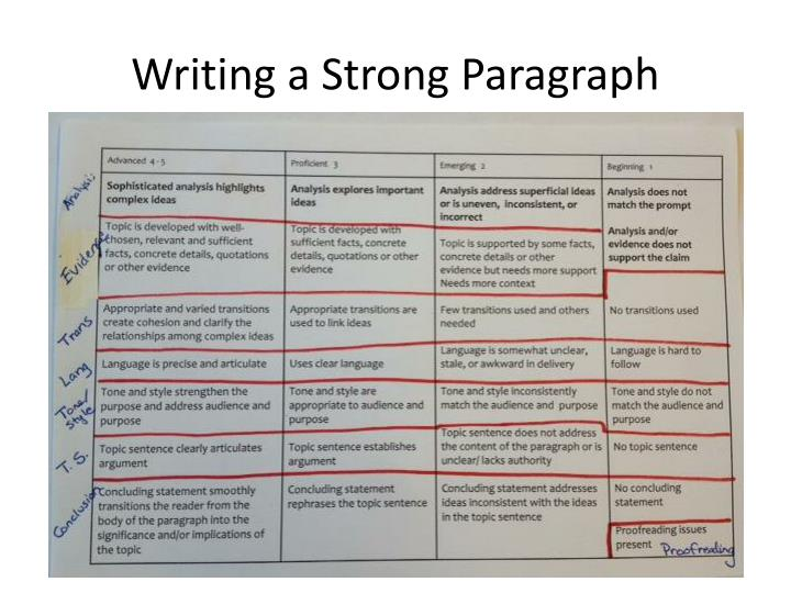 Writing a Strong Paragraph