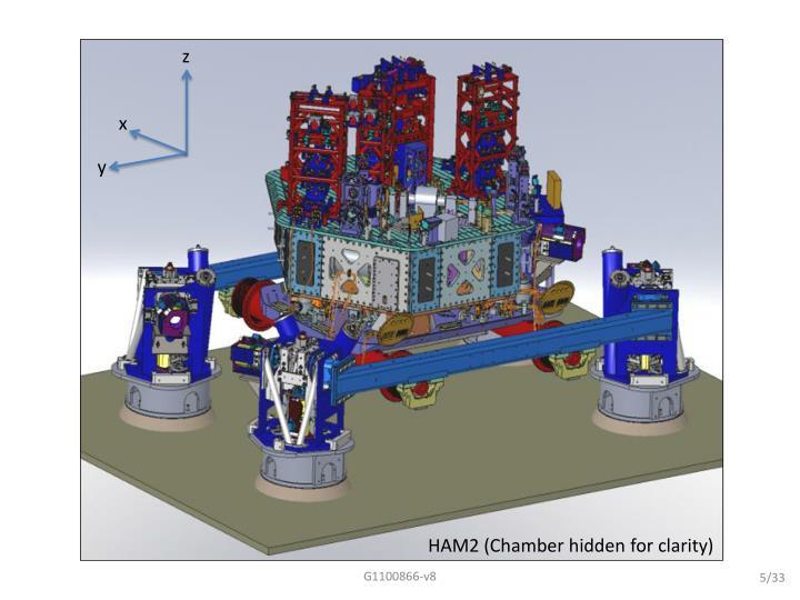 An aLIGO HAM Chamber