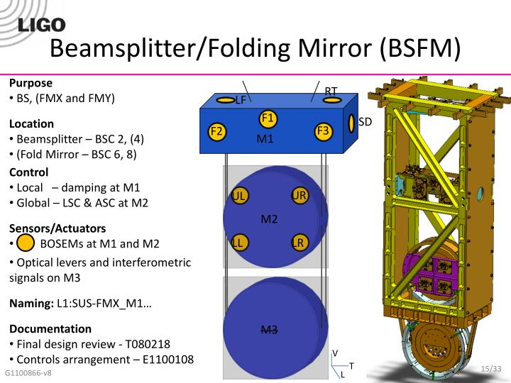 Beamsplitter/Folding Mirror (BSFM)